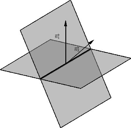 mathematik online kurs vektorrechnung ebenen schnitt zweier ebenen. Black Bedroom Furniture Sets. Home Design Ideas