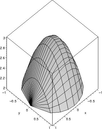 mathematik online aufgabensammlung interaktive aufgabe 423 volumenintegral und satz von stokes. Black Bedroom Furniture Sets. Home Design Ideas
