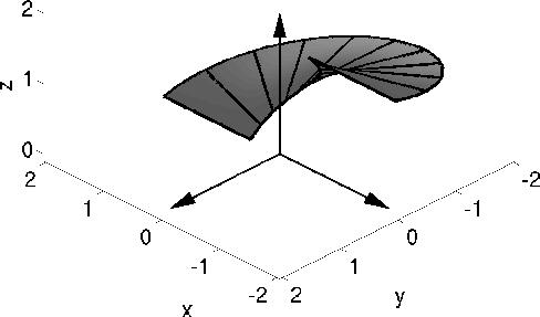 mathematik online aufgabensammlung interaktive aufgabe 449 parametrisierte fl che. Black Bedroom Furniture Sets. Home Design Ideas